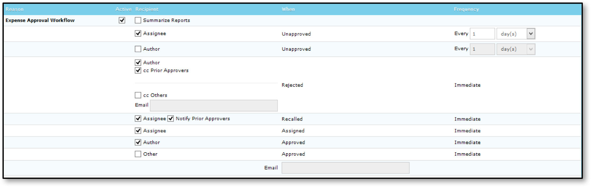 How to Enable Email Notifications for Expense Approval – Nexonia Expense Report Reminder Email on holiday email, personal email, request email, notification email, confirmation email, memo email, event email, text email, announcement email, recall email, subject email, respond to email, important email, meeting email, stop email, phone email, update email, love email, example email, recommendation email,